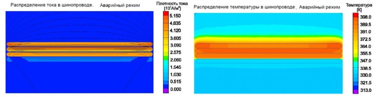 температуры в шинопроводе