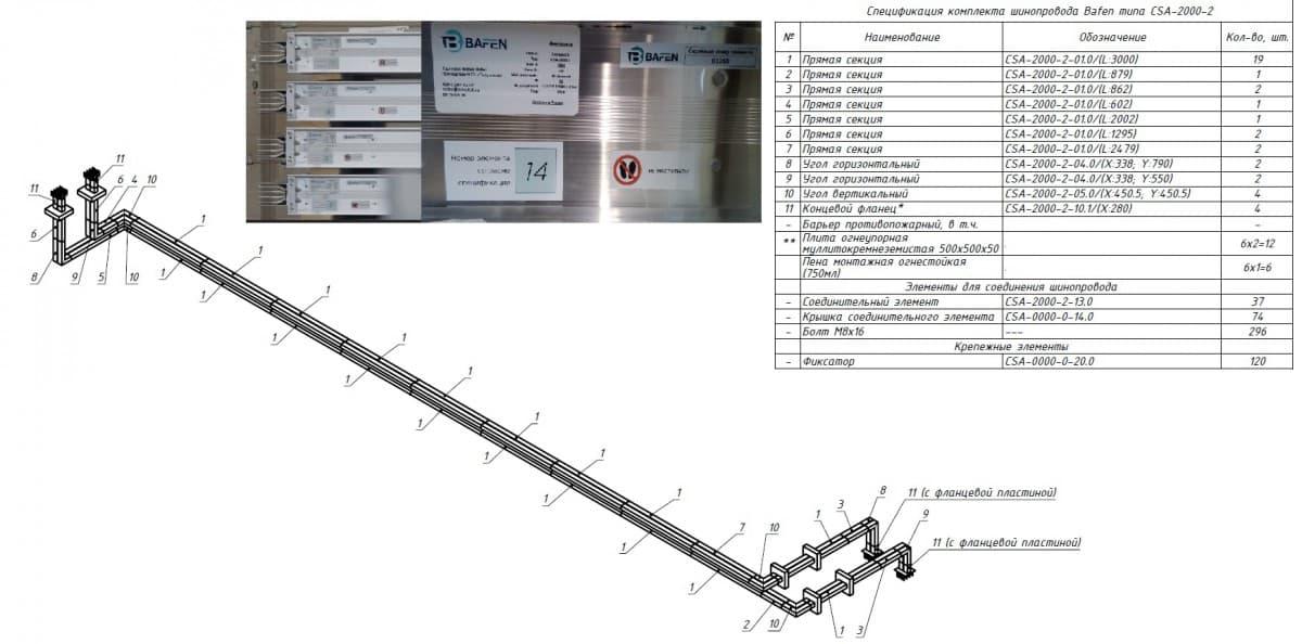 Поставка шинопровода Bafen 3