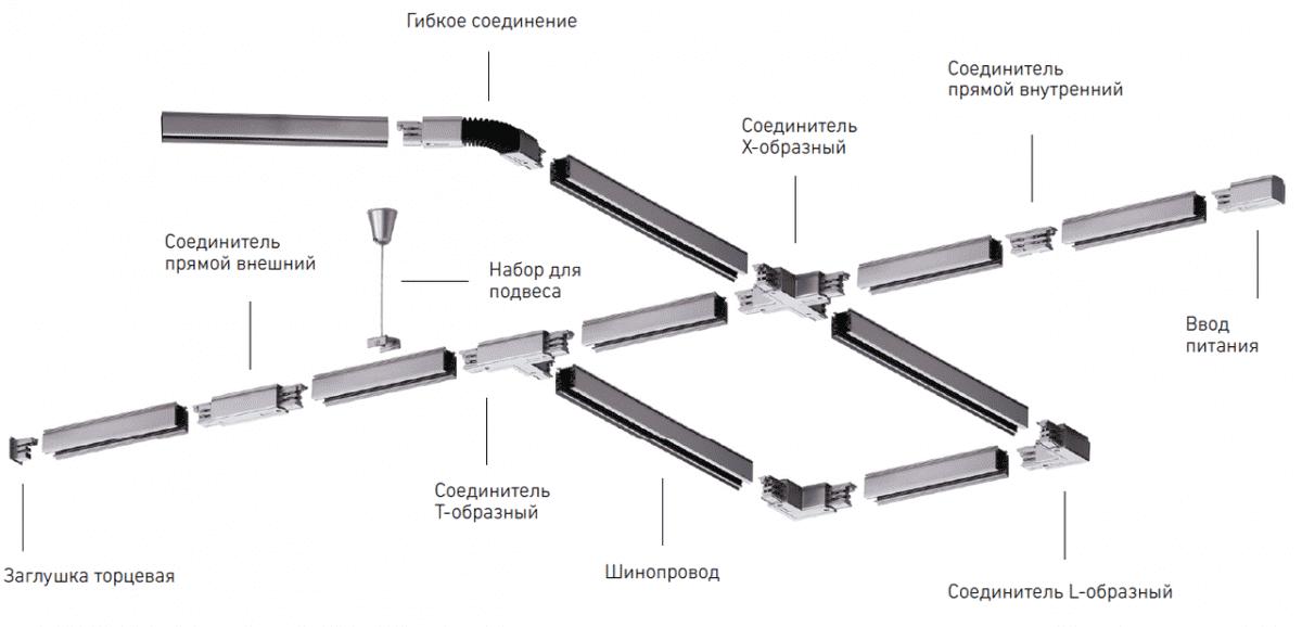 Система шинопровода
