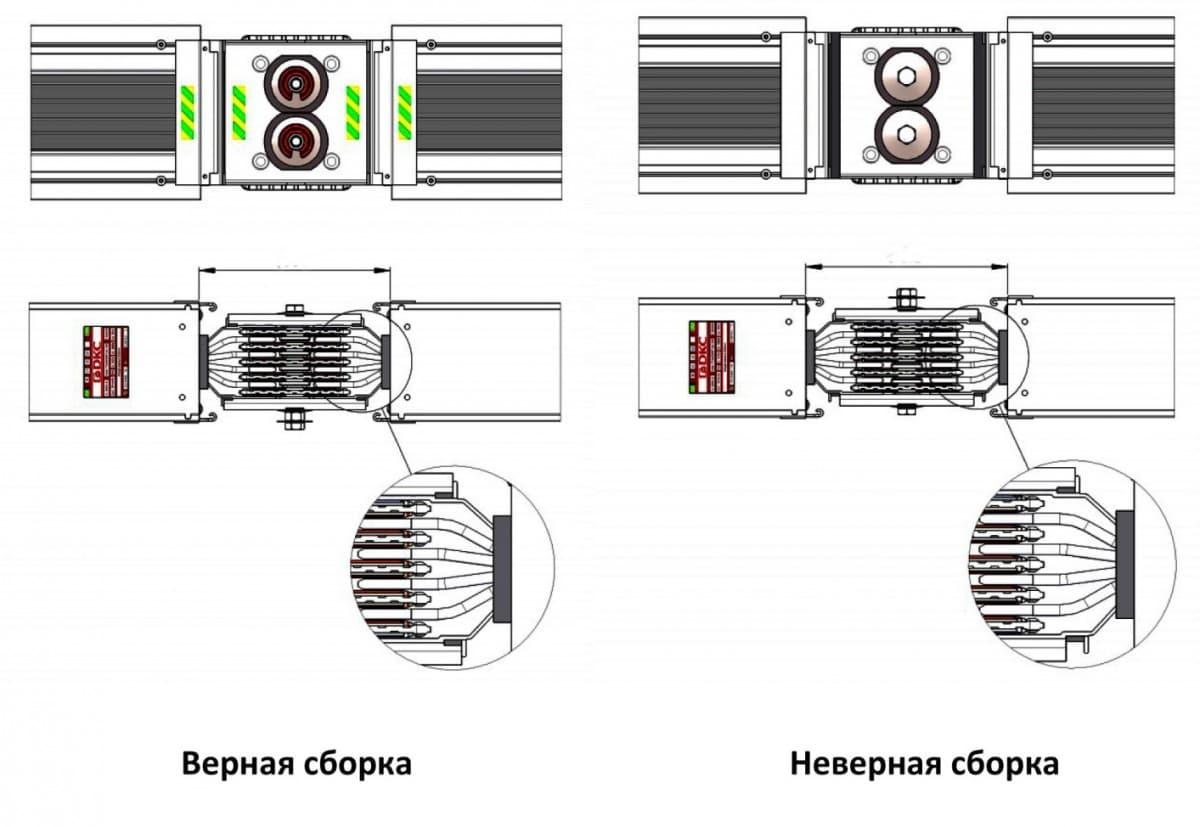 Монтаж шинопроводных систем
